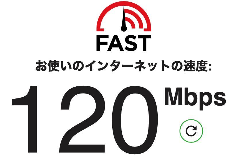 インターネット回線速度